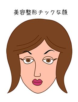 眉下切開の適応と現在の美容外科の状況
